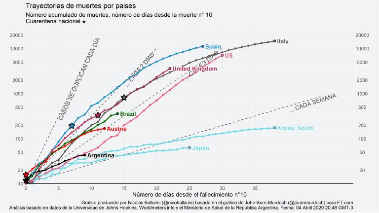 Coronavirus: muchos datos, ¿poca información?